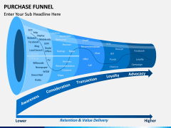 Purchase Funnel PPT slide 7