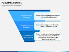 Purchase Funnel PPT slide 8