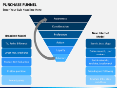 Purchase Funnel PPT slide 9