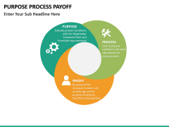 Purpose Process Payoff PPT slide 7