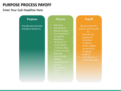 Purpose Process Payoff PPT slide 9