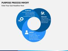 Purpose Process Payoff PPT slide 2