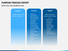 Purpose Process Payoff PPT slide 4