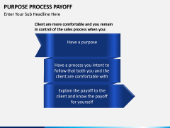 Purpose Process Payoff PPT slide 5