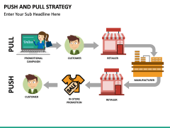 Push and pull strategy PPT slide 11