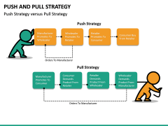 Push and pull strategy PPT slide 12