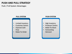 Push and pull strategy PPT slide 10