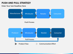 Push and pull strategy PPT slide 5