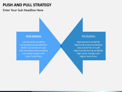Push and pull strategy PPT slide 6