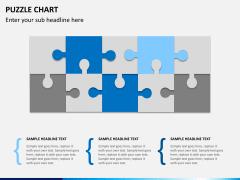 Puzzle chart PPT slide 4