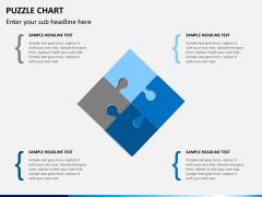 Puzzle chart PPT slide 7