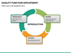 Quality function deployment PPT slide 19