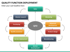 Quality function deployment PPT slide 20