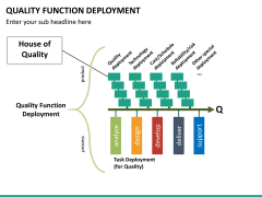 Quality function deployment PPT slide 21
