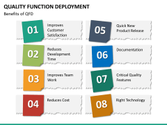 Quality function deployment PPT slide 23