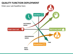 Quality function deployment PPT slide 25