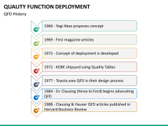 Quality function deployment PPT slide 26