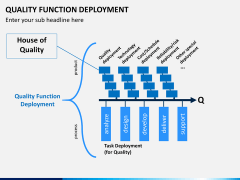 Quality function deployment PPT slide 3