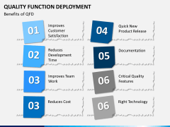 Quality function deployment PPT slide 5