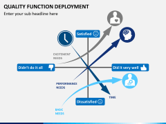 Quality function deployment PPT slide 7