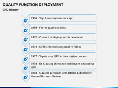 Quality function deployment PPT slide 8