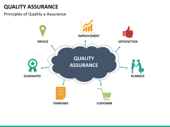 Quality Assurance PPT slide 21
