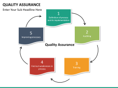 Quality Assurance PPT slide 29