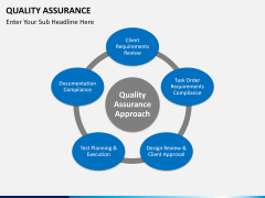 Quality Assurance PPT slide 14