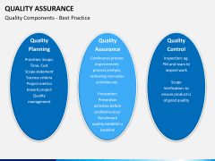 Quality Assurance PPT slide 15