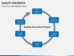 Quality Assurance PPT slide 19