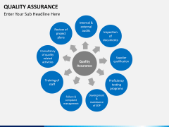Quality Assurance PPT slide 20