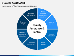 Quality Assurance PPT slide 6
