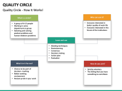 Quality Circle PPT slide 25