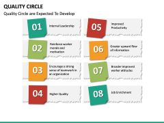 Quality Circle PPT slide 29