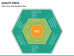 Quality Circle PPT slide 30