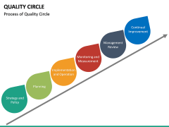 Quality Circle PPT slide 20