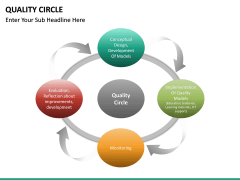 Quality Circle PPT slide 21