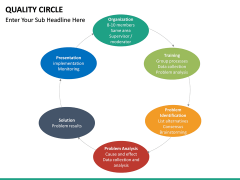 Quality Circle PPT slide 22