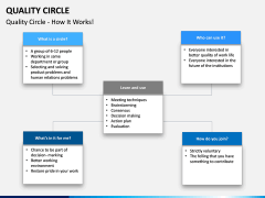 Quality Circle PPT slide 10
