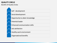 Quality Circle PPT slide 11