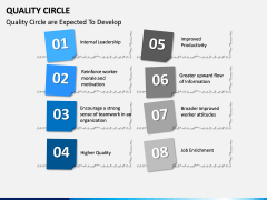 Quality Circle PPT slide 14