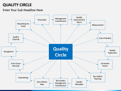 Quality Circle PPT slide 3