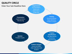 Quality Circle PPT slide 7