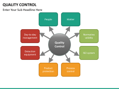 Quality Control PPT slide 32
