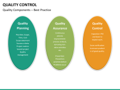 Quality Control PPT slide 40