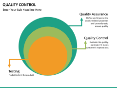 Quality Control PPT slide 29