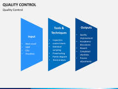 Quality Control PPT slide 16
