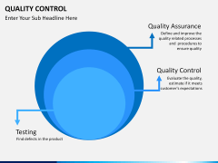Quality Control PPT slide 7