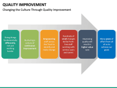 Quality Improvement PPT slide 30
