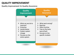 Quality Improvement PPT slide 32